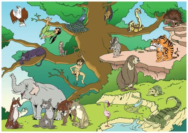 Figuren uit het jungleboek
